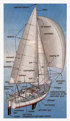 Nautical Handcrafted Decor and Ship Models: Sailing Adventure