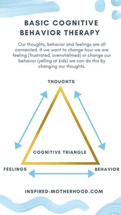 Our thoughts, behavior and feelings are all connected. If we want to change our feelings or change our behavior we can do this by changing our thoughts. A powerful way to stop yelling at your kids and become a more patient mom. #motherhood #losingpatience #momlife #parenting #positiveparenting #cognitivebehaviortherapy #CBT Practical Parenting, Kids And Parenting, Family Child Care, Cognitive Behavior, Need Sleep, Feeling Frustrated, Cbt, Ask For Help, I Cool
