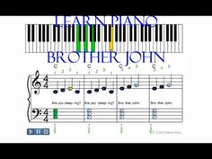 Brother John (playing right hand melody) Piano Songs For Beginners, Easy Piano Songs, Piano Lessons, Home Schooling, Bar Chart, Brother, Education, Learning, Music