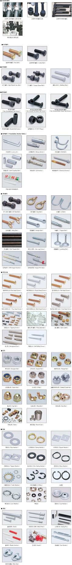 screws different types and their uses Types of screw and ways of identifying them  • has allen key type socket on head, uses hex screwdriver  screws - works with.