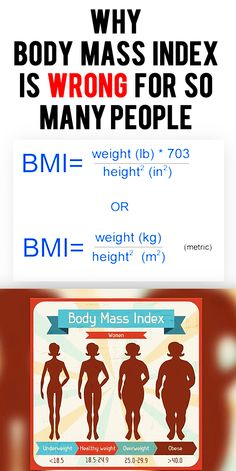 Why body mass index is wrong for so many people... #BMI #bodymassindex #healthyweight #health
