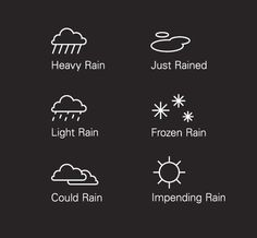 PNW : aka...wear-rainboots/rainpants/rainjacket/umbrella-rain, about-to-rain-again rain, invisible-rain-so-you-forget-your-raincoat-inside rain, sleezing, will-rain-if-you-don't-wear-your-raincoat rain, and nobody-does-work-and-everyone-goes-outside-for-24hrs rain.