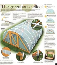 How to make the small greenhouse? There are some tempting seven basic steps to make the small greenhouse to beautify your garden. Greenhouse Effect, Build A Greenhouse, Greenhouse Gardening, Hydroponic Gardening, Organic Gardening, Container Gardening, Gardening Tips, Greenhouse Frame, Greenhouse Ideas