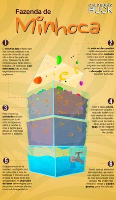 O minhocário serve como um lixo orgânico e o material produzido pelas minhocas se tornam um biofertilizante ótimo para plantas! Confira passo a passo como fazer! Veja mais no GShow!