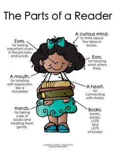 NEW:  The Parts of a Reader:  Girl  {Melonheadz Clipart Version}  $