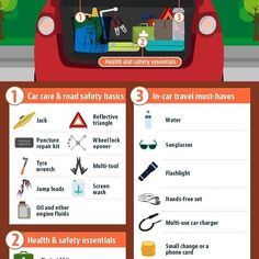 We love this car maintenance basics guide. Use this if you're planning a trip or use our #vehicle #dropinclinic