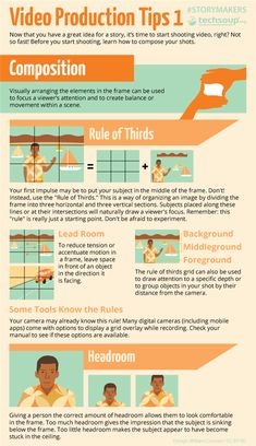 New Infographic: Shoot Video Like a Pro