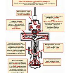 Восьмиконечный крест: объяснение символики | Відкритий Православний Університет/Православие в Україні