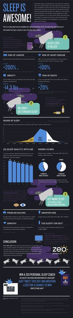 Did you know that only 7% of people get more than 8 hours of #sleep a night? Or that people who sleep an hour more each day will lose 14.3 pounds per year? These are just two of the many interesting facts from this infographic