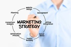 Marketing Communication Strategy Right here is a fantastic Marketing tip! Have a look at this Advertising and marketing idea! Need an advertising and marketing idea? This is good marketing information, suggestions and also resources. Inbound Marketing, Plan Marketing, Marketing Services, Business Marketing, Internet Marketing, Online Marketing, Social Media Marketing, Online Business, Digital Marketing