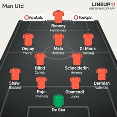 Projected Manchester United lineup.