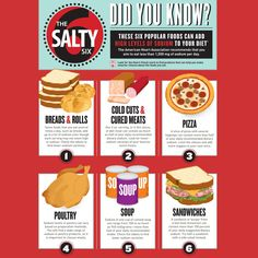 Blood Pressure Salty Six Infographic- These 6 popular foods add large amounts of sodium to your diet.Salty Six Infographic- These 6 popular foods add large amounts of sodium to your diet. High Sodium Foods, Low Sodium Diet, Low Sodium Recipes, Low Sodium Meals, Low Carb, Sodium Intake, Get Thin, Salty Foods, Salty Snacks