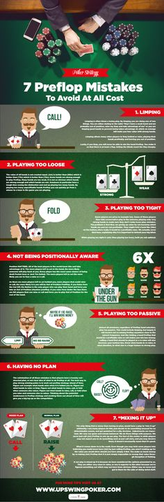 how to play poker cheat sheet