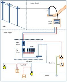 toyota    avensis       wiring       diagram     1   Handig   Pinterest   Toyota    avensis        Diagram    and Electrical