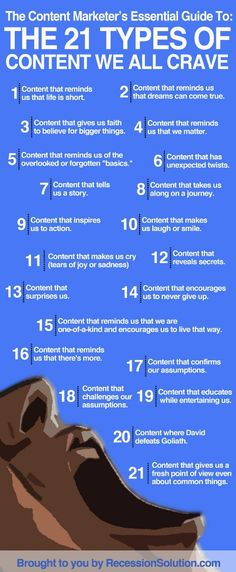 The next time you write an article try using one of the 21 types of content below in your article.