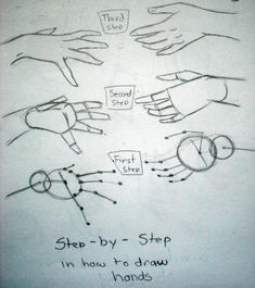 Yet another hand tutorial, as I am challenged in the field :/