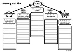 This template guides students in mapping out the important parts of a fiction summary.  It follows the Story Mountain shape and includes space for students to write in the Introduction, Rising Action, Climax, Falling Action, and Conclusion.  Each part has a few guiding questions to help students stay focused.