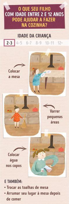 Em que tarefas domésticas seu filho de 2 a 12 anos pode ajudar, segundo o método Montessori