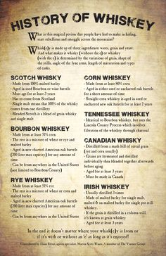 History Of Whiskey - Whisky Whiskey Or Whisky, Whisky Cocktail, Whiskey Quotes, Whiskey And You, Whiskey Girl, Whisky Tasting, Whiskey Drinks, Scotch Whiskey, Bar Drinks
