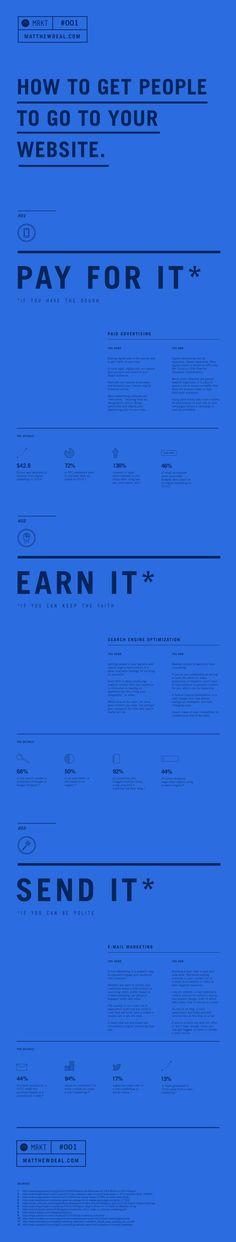 How To Get People To Your Website #seo #digitalmarketing #mrkt
