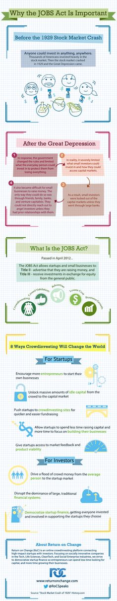Eight Ways Equity Crowdfunding Will Change The World (Infographic)