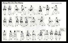 tang soo do forms diagrams viper 4606v remote start wiring diagram 12 best images korean martial arts b pyung ahn s chon kyong