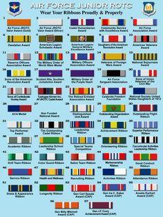 19 New Njrotc Ribbon Checker