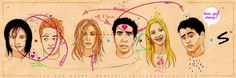 Friends - Inkquisitive illustrations