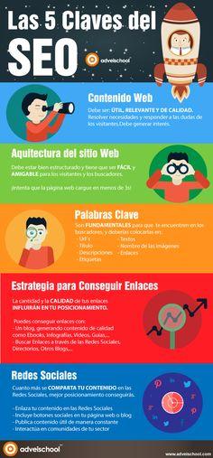 Las 5 claves del SEO #infografia #infographic #seo