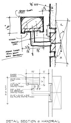 Drawing like an architect