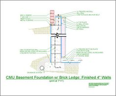 CAD tools to detail Cross Sections & Elevations