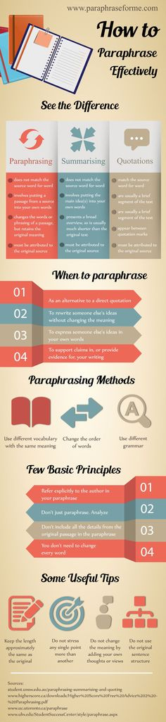 You will get the information about How to Paraphrase Effectively. Please cleck here http://www.paraphraseforme.com for more details.
