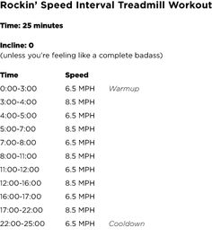 rockiin' speed interval treadmill workout by #chimes