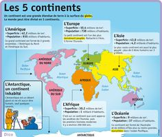 Les Continents, Montessori Education, French Lessons, Teaching French, French Language, Teaching Tips, Social Studies, Science, Homeschool