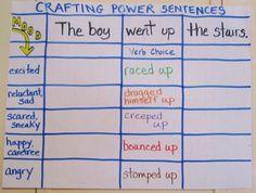 power+sentences+001.JPG (1600×1208)