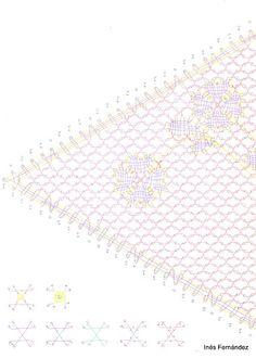 Mechelse kant - Ines Fernandez - Picasa Webalbums