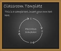 Free Education PowerPoint Templates for Presentations | Page 2