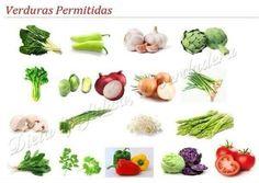 Verduras permitidas Deep Cleaning, Vegetables, Healthy, Fitness, Plants, Healthy Life, Diets, Black, Blue Prints