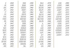roman numeral 2000 - Google Search
