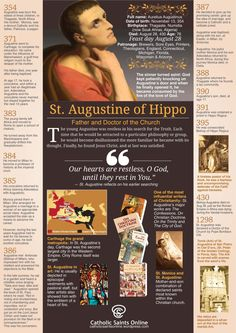 Augustine of Hippo infographic biographical information theologian theology