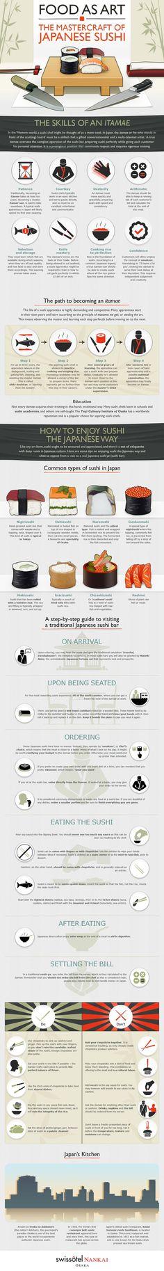 Food as Art: The Mastercraft of Japanese Sushi