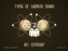 chemical bonds ionic and covalent - Google Search