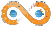 .@Teradata Unveils Interactive #Customer #Engagement
