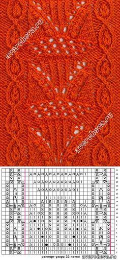Lace knitting pattern