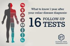 Do you know how well you're healing? See the list of 16 follow-up tests for celiac disease your doctor may recommend at Gluten Free Therapeutics.