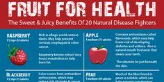 Fruit For Health Infographic http://ahealthblog.com/z414