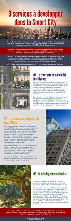 3 Services à développer dans la Smart City : le transport et la mobilité intelligente, le bâtiment intelligent et la Smart Home, le développement durable