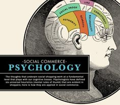 Social Commerce Psychology. By Brian Solis.