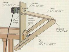 shop built panel saw | Build a Raised Panel Jig for Raising Panels | Woodworking…