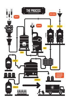 http://www.robertsamuelhanson.com/Orkney-Brewery